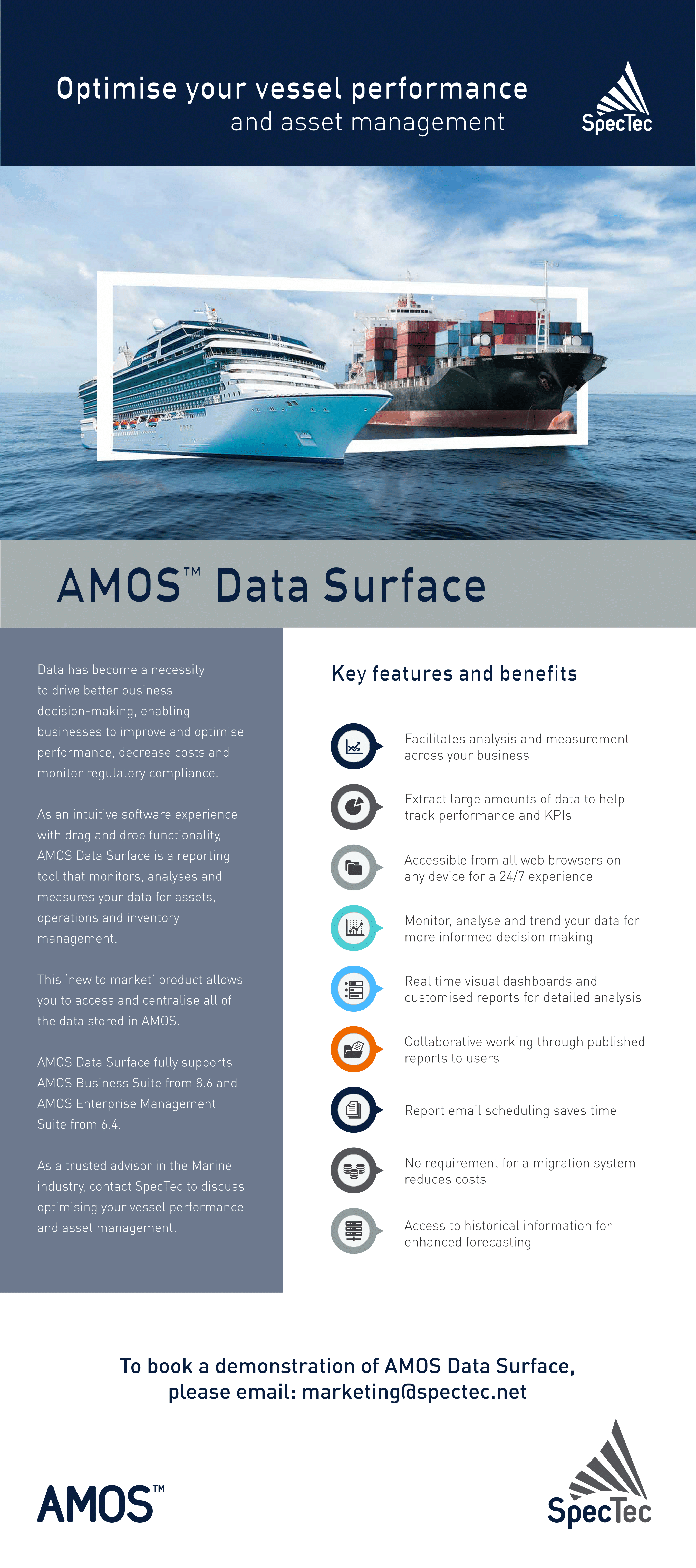 The Benefits of AMOS Data Surface